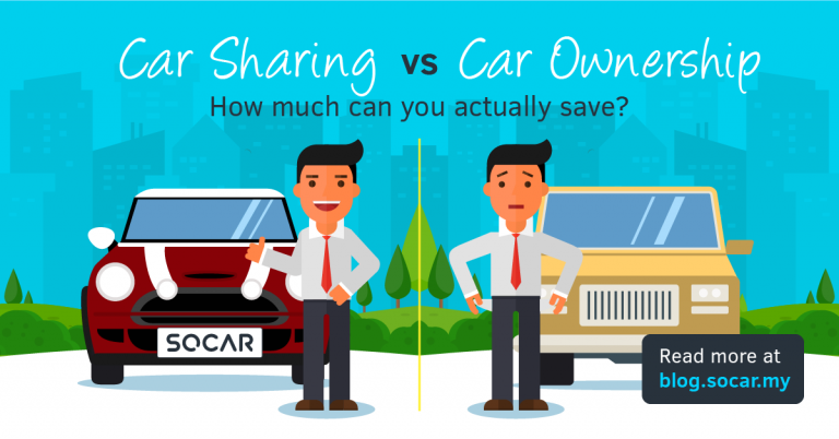 car sharing vs car ownership: how much can you actually save?